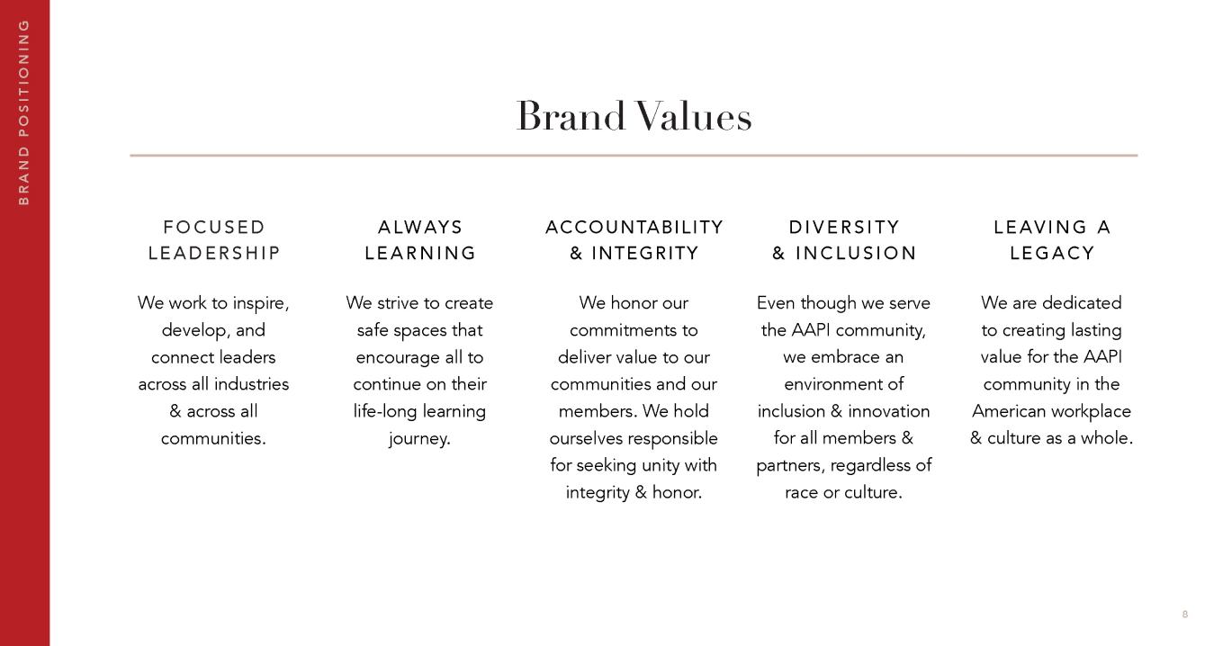 Brave Factor Brand & Digital Strategy for Nonprofits